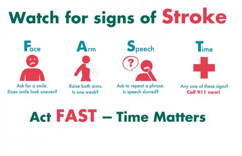 Stroke graphic